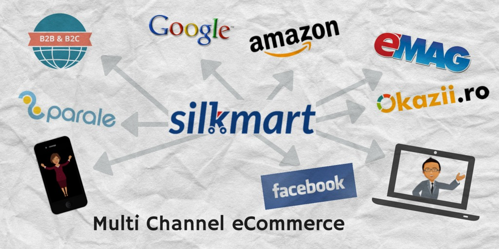 platforma multi channel ecommerce