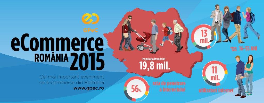 Ecommerce Romania 2015:  Achizitii Online In Valoare De 1.4 Miliarde De Euro
