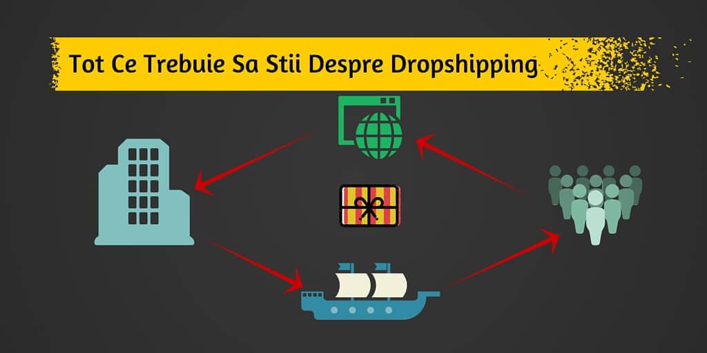Dropshipping in Romania cu AliExpress – Tot Ce Trebuie Sa Stii