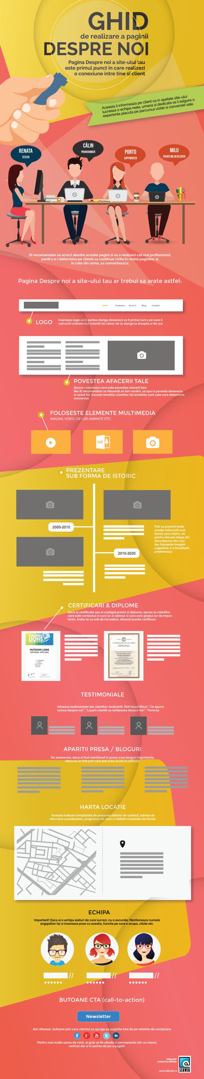 pagina despre noi infografic