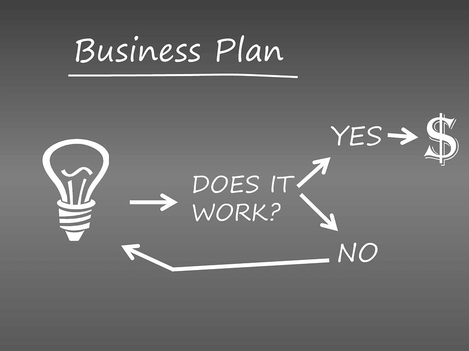 plan-de-afaceri