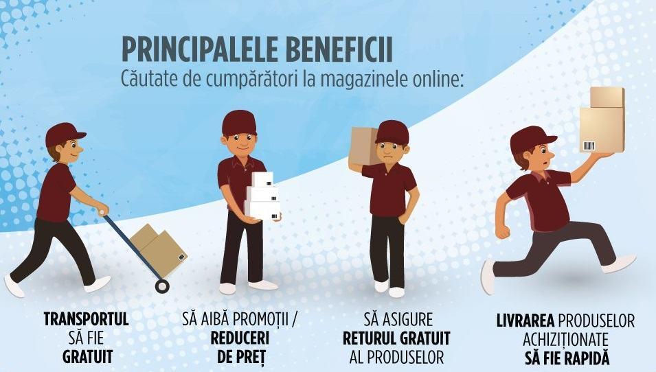 infografic-ecommerce-romania-2015