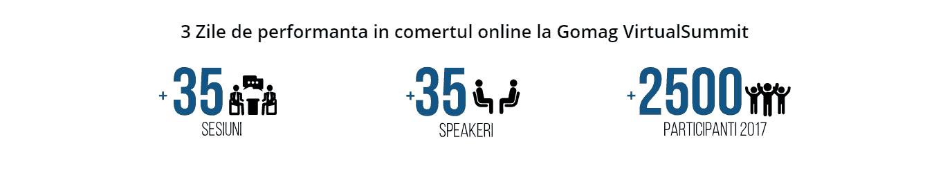 beneficii gomag virtual summit 2018