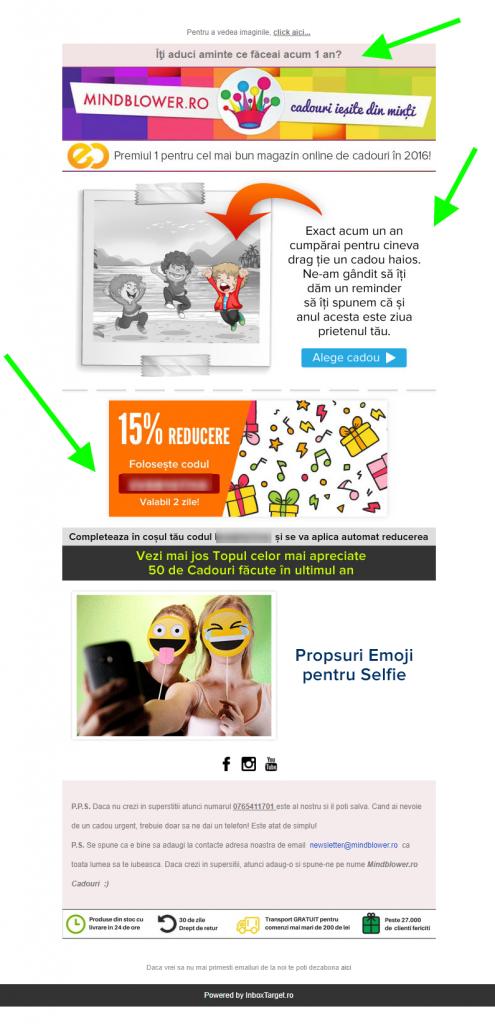 email-fidelizare