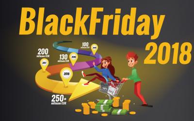 Black Friday 2019. De ce sa te pregatesti incepand de acum [Infografic]