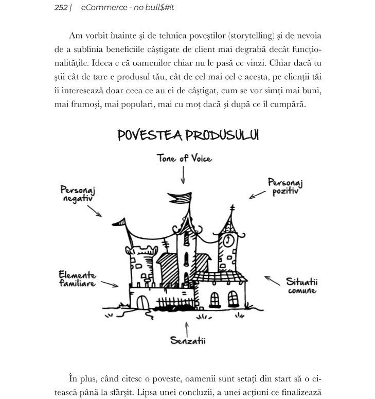 povestea-produsului-carte-ecommerce-nobullshit