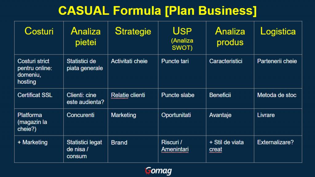 casual-formula-gomag