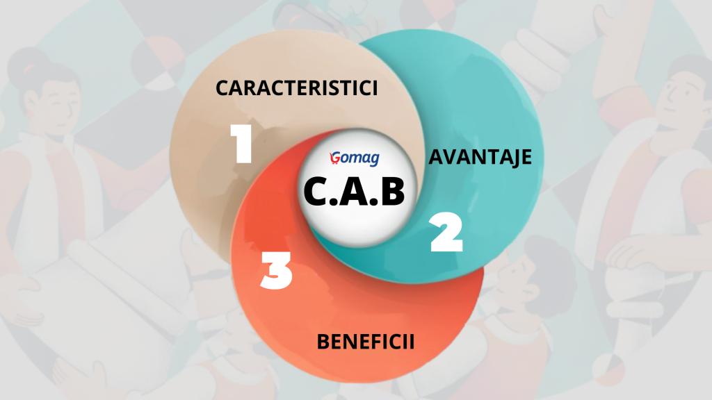 formula-cab-vanzari