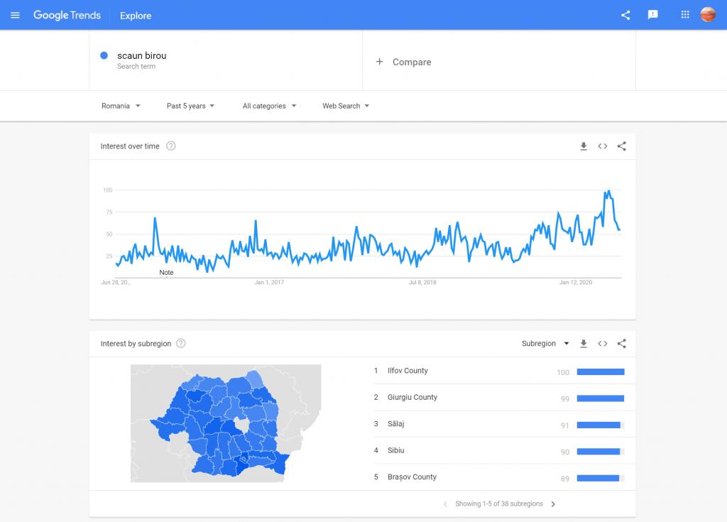 piata-trenduri-audienta