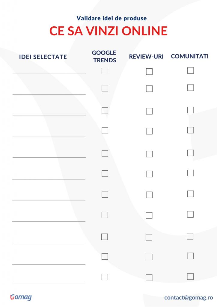 validare-idei-produse-online