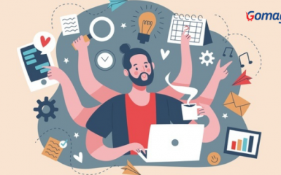 Cum ramai motivat si productiv in business (si viata personala) [Podcast]