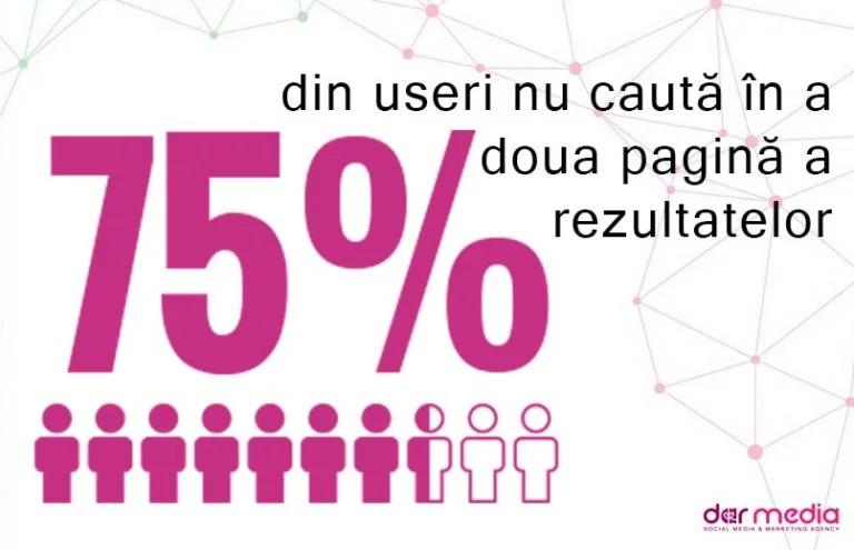 statistici-seo