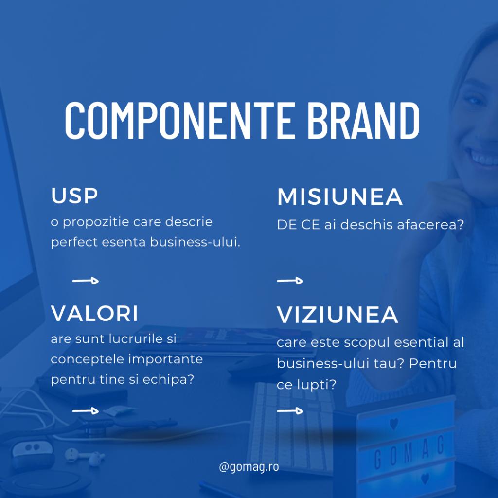 componente-brand-ecommerce -identitate