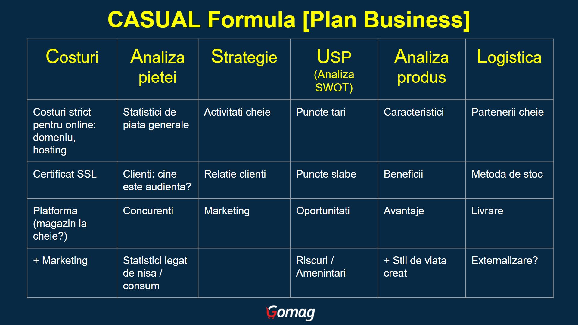plan-de-business