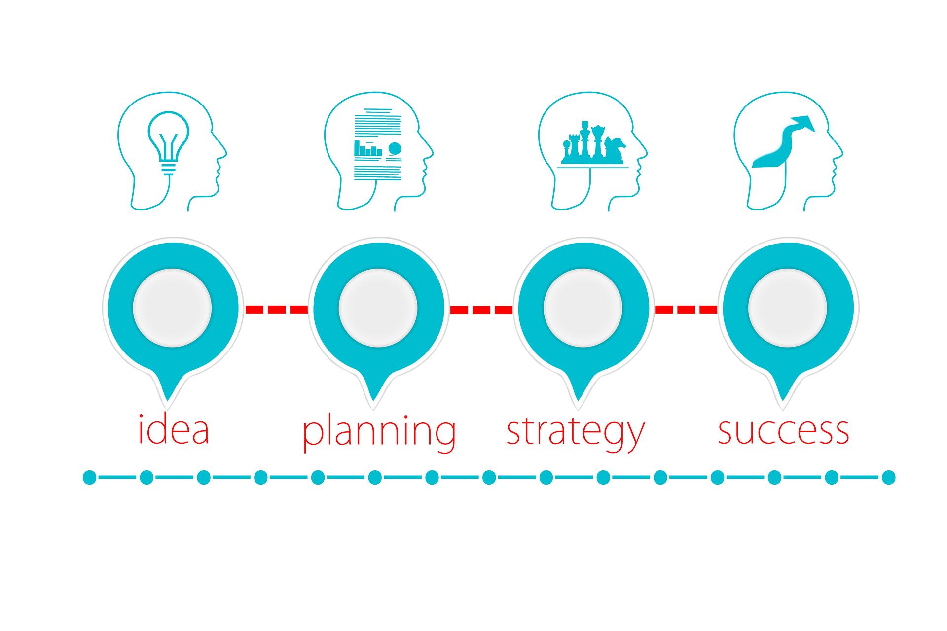 plan-marketing-magazin-online